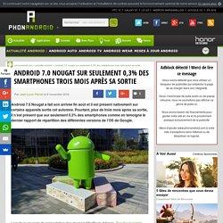 Android 7.0 Nougat sur seulement 0,3% des smartphones trois mois après sa sortie