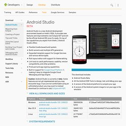 Getting Started with Android Studio