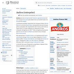 Andros (entreprise)