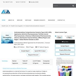 Androstenedione research Revenue & Players Key Development Strategies