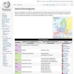 Anexo:Eurorregiones