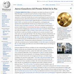 Anexo:Ganadores del Premio Nobel de la Paz