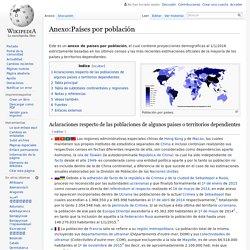 Anexo:Países por población