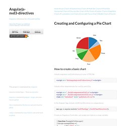 Angular.js Directives for nvd3.js and d3.js ~ pie chart ~ nvd3js d3js angularjs