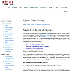 Angular Event Binding with Examples - Dot Net Tutorials