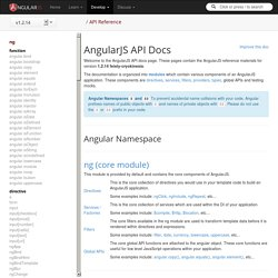 AngularJS: API: API Reference