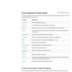 AngularJS: Developer Guide: Conceptual Overview