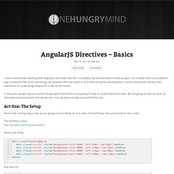 AngularJS Directives - Basics
