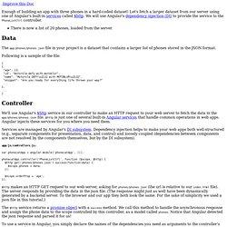 Documentation for step_05
