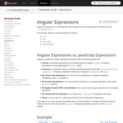 AngularJS: Developer Guide: Expressions