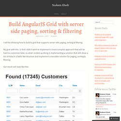 Build AngularJS Grid with server side paging, sorting & filtering