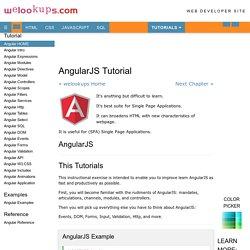AngularJS Tutorial - Welookups