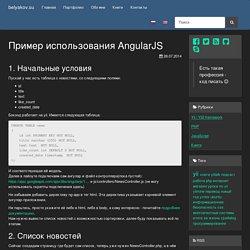 Пример использования AngularJS - Программирование на yii/yii2, уроки, разработка веб-приложений