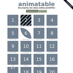 Animatable: One property, two values, endless possiblities