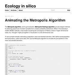 Animating the Metropolis algorithm