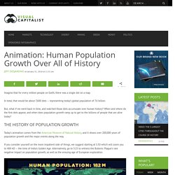 Animation: Human Population Growth Over All of History