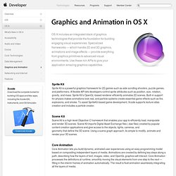 Graphics and Animation - Mac OS X Technology Overview