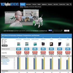 TopTenREVIEWS - compare, test & review