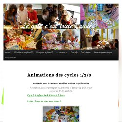 Animations des cycles 1/2/3