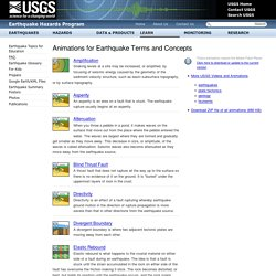 Animations for Earthquake Terms and Concepts