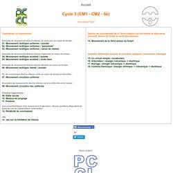 Soutien scolaire interactif et animé pour les EPI en sciences. Cycle 3 - CM2 - 6e - Mouvement, Terre, Soleil, Mélanges, Vitesse, Circulaire, rectiligne.