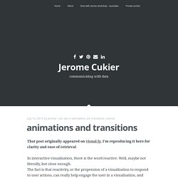 animations and transitions
