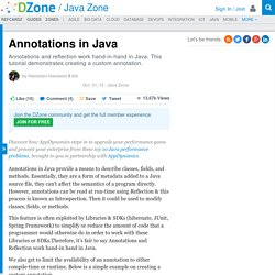 Annotations in Java