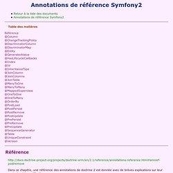 Annotations de référence Symfony2