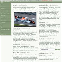 annotazioni ed appunti sparsi di Matematica Fisica Chimica Elettrologia e Termologia