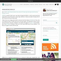Conocimiento Abierto Fundación Blog