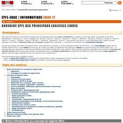 ENAC | Annuaire EPFL des principaux logiciels libres
