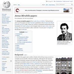 Annus Mirabilis papers