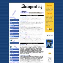 Annuaire des sites