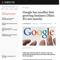 Google has another fast growing business (Hint: It's not search)