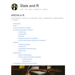 ANOVA in R - Stats and R
