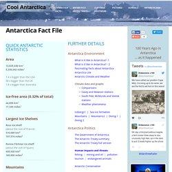 Antarctica Facts, index