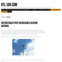 antenna Archives