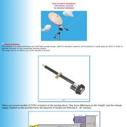 Antenna Elevator system for Amateur Satellites