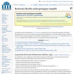Recherche:Modèle anthropologique simplifié — Wikiversité