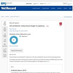VETERINARY RECORD - NOV 2020 - UK antibiotic reductions begin to plateau