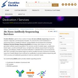 De novo Antibody Sequencing Services