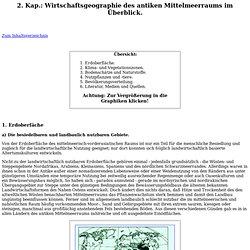 Wirtschaftsgeographie des antiken Mittelmeerraums