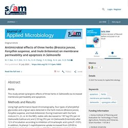 JOURNAL OF APPLIED MICROBIOLOGY 31/07/20 Antimicrobial effects of three herbs (Brassica juncea, Forsythia suspensa, and Inula britannica) on membrane permeability and apoptosis in Salmonella
