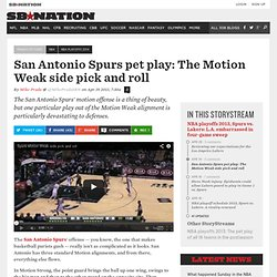 San Antonio Spurs pet play: The Motion Weak side pick and roll
