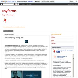 anyforms : Visualoop by Infogr.am