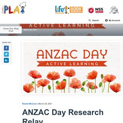 ANZAC Day Research Relay - Learn From Play