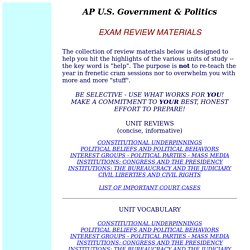 AP GOVERNMENT EXAM REVIEW