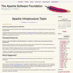incident report for 04/09/2010 : Apache Infrastructure Team