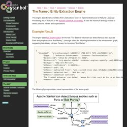 Apache Stanbol - The Named Entity Extraction Engine