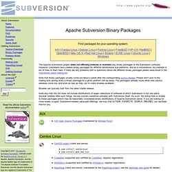 Subversion Binary Packages